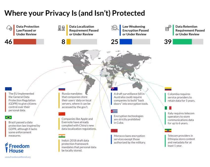 FREEDOM HOUSE INFOGRAPHIC