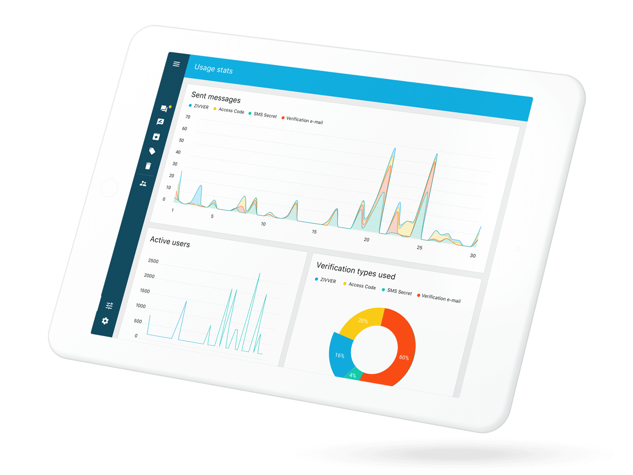 Maintain control over organizational information through reports and logs
